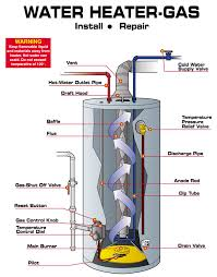 water heater options. Plain Heater Water Heater Option  Storage Tank With Options Gold Medal Service