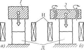 Реферат Диффузионная сварка Технологические возможности диффузионной сварки позволяют широко использовать этот процесс в приборостроительной и электронной промышленности при создании