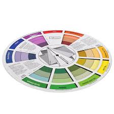 2x Artists Tools Color Wheel Paint Mixing Guide Harmony