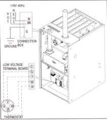 heil gas furnace wiring diagram wiring diagram schematics heil furnace manual digital pdf service manuals