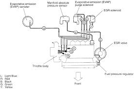 repair guides vacuum diagrams vacuum diagrams autozone com emission control system vacuum hose routing 1994 96 1 5l engine california and federal emissions