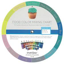 Food Coloring Chart Chefmaster Color Wheel Mixing Chart