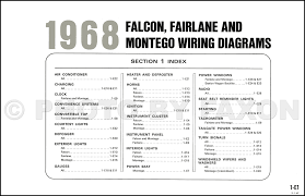 falcon wiring diagram wiring diagrams online