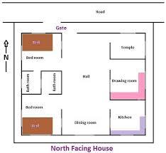 home design with vastu shastra north east facing house plans as per vastu shastra house facing