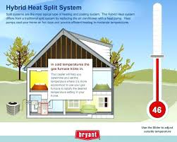 average cost of air conditioning unit.  Conditioning Average Cost To Replace Heat Pump System Central And Air  Of Unit Prices Heating Conditioning Units How Much Does It Install  With S