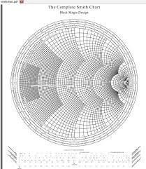 The Smith Chart Pdf Haarp Black Magick Smith Chart Smith Chart Magic Design