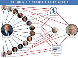 Image result for trump stop the russia connection investigation!!!