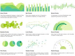 How To Create Beautiful Charts With Kendo Ui With Local