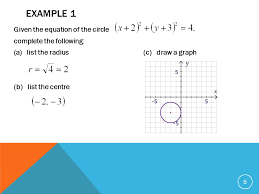5 example 1 given the equation of the circle complete the following a list the radius c draw a graph b list the centre 5