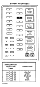 diagram of 1989 ford f350 fuse box fixya 2001 ford f350 fuse diagram