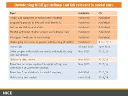 social care topics introduction social care update from 3 topicguidelineqs health and wellbeing of looked after childrenpublished supporting people to live well dementiapublished autism in children and
