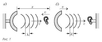 Эффект Доплера в акустике Реферат скачать mini soft ru Пусть источник звука неподвижен а приемник движется к нему со скоростью