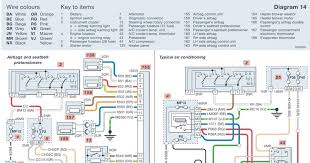 peugeot 307 iso wiring diagram peugeot image peugeot 206 air conditioning wiring diagram peugeot wiring on peugeot 307 iso wiring diagram