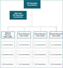 Brilliant Ideas For Disaster Recovery Call Tree Template Of Your ...