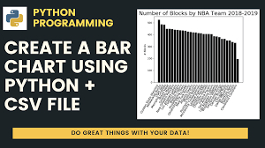Python Charts From Csv Create A Bar Chart In Python Using Matplotlib And Pandas