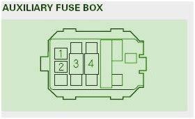 07 honda civic fuse diagram awesome 2013 honda s2000 fuse box 07 honda civic fuse diagram awesome 2013 honda s2000 fuse box diagram schematic diagrams