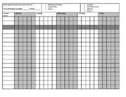 Employability Grading Chart