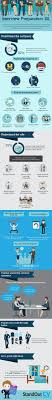 Interview Preparation 101 Infographic Hard Work Stage And