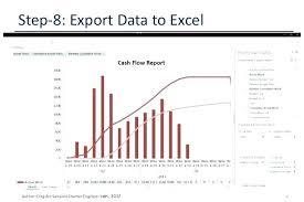 Create Cash Flow Diagram Excel Create Cash Flow Diagram Custom Wiring Diagram 54837638624 Money