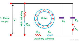 what is a capacitor start capacitor run motor its phasor capacitor start capacitor run motor fig 1