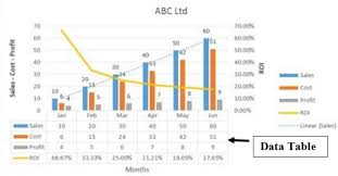 Best Excel Charts Types For Data Analysis Presentation And