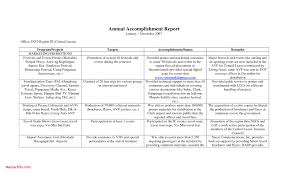 Sample Annual Report Summary Annual Report Template Elegant Annual Ac Plishment Report 22