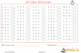 60 Multiplication Tables Worksheets – 5 times tables – Mash.ie