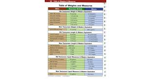 Rose Book Of Bible Charts Maps And Timelines Rose Book Of Bible Charts Maps And Time Lines