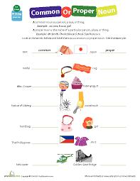 Identifying Common or Proper Nouns | Lesson Plan | Education.com