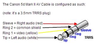 wiring diagram 3 5 mm stereo plug wiring image 4 pole 3 5mm jack wiring diagram 4 image wiring on wiring diagram 3 5