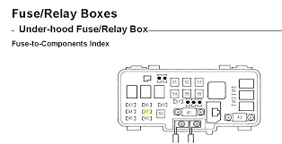 40 great 2000 acura tl fuse box location victorysportstraining acura tl fuse box diagram 2000 acura tl fuse box location unique 2003 acura tl fuse box diagram wire data \u2022