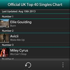 Top 40 Charts Uk Top 40 Music Singles Chart Blackberry Forums At