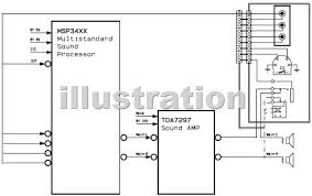 samsung color television receiver tv wiring diagram ksa p chassis