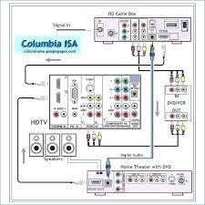 home speaker wiring home speaker wiring diagram in home speaker Car Speaker Wire Colors at Speaker Wire Color Guide