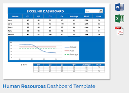 Hr Dashboard Template 23 Free Word Excel Pdf Documents