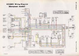 kz1000 wiring diagram basic wiring diagram basic 1974 kz1000 wiring diagram wiring diagram home1974 kz1000 wiring diagram wiring diagrams konsult 1974 kz1000 wiring