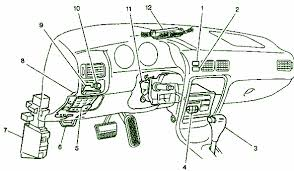 buick century fuse box wiring diagrams