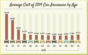 insurance quote calculator raipurnews