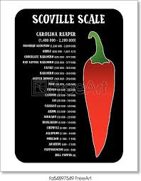 Free Art Print Of Scoville Pepper Heat Scale Vector