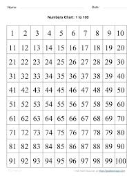 100s Chart Puzzles Thejmcfirm Com