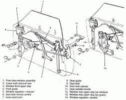 car door lock parts diagram car door part diagram car door lock car door mechanism diagram at Car Door Diagram