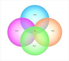Venn Diagram With 5 Circles Venn Diagram Circles Diagram For Sets Of Objects Venn