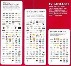 diy network channel xfinity follow us diy tv channel comcast diy network channel xfinity diy tv channel comcast