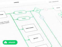 User Flow Diagram Template For Sketch User Flow Diagram