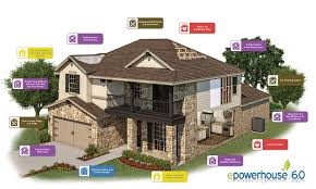 the epowerhouse home is built smarter for a better tomorrow it will stand the test of time by being designed for your lifestyle and built with modern
