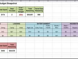 budget helper monthly budget planner worksheet budget helper medicalcareers us