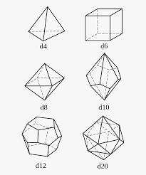D12 Chart Transparent D20 Dice Png Polyhedral Dice Chart