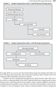 Organizational Chart Of Food Industry Club Food And Beverage Operations Pdf Free Download