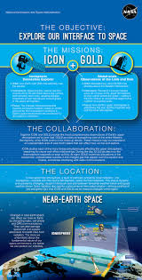 nasa form 1018 nasa gold mission to image earths interface to space nasa