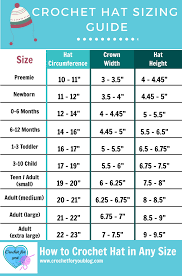 Baby Head Circumference Chart For Hats How To Crochet Hat In Any Size Free Pattern Tutorial